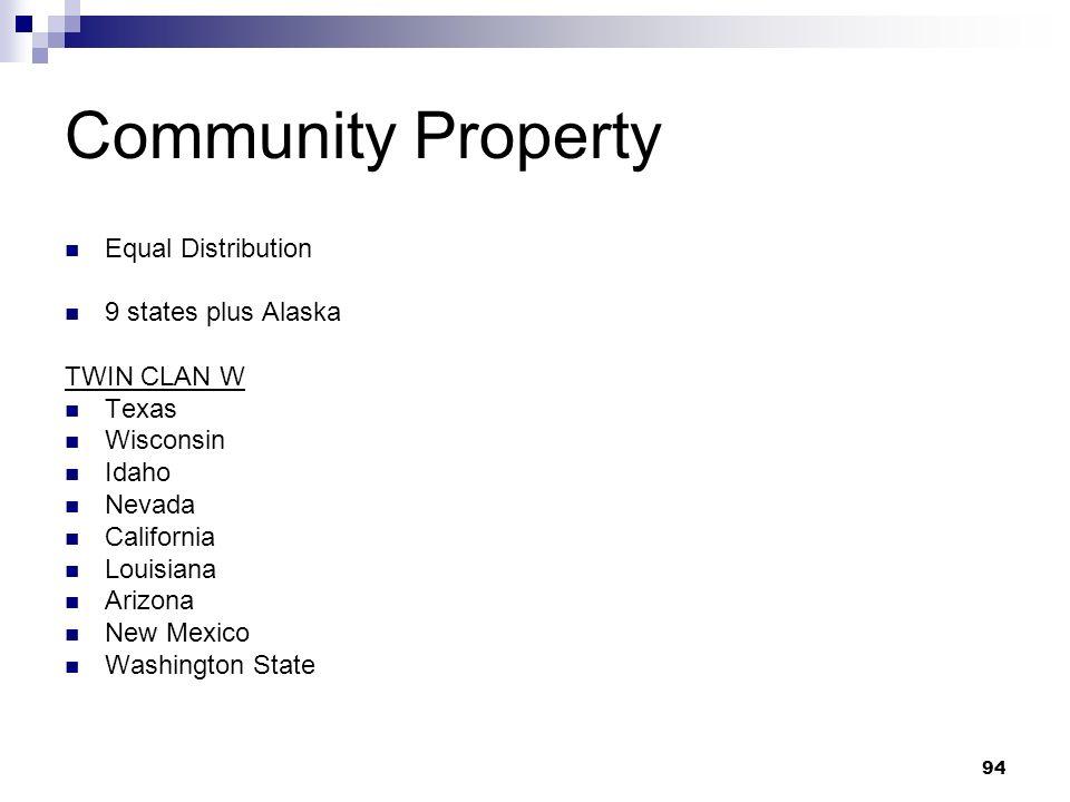 94 Community Property Equal Distribution 9 states plus Alaska TWIN CLAN W Texas Wisconsin Idaho Nevada California Louisiana Arizona New Mexico Washing