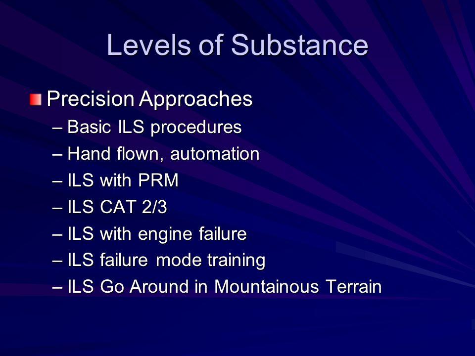 Levels of Substance Precision Approaches –Basic ILS procedures –Hand flown, automation –ILS with PRM –ILS CAT 2/3 –ILS with engine failure –ILS failur