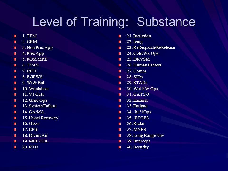 Level of Training: Substance 1. TEM 2. CRM 3. Non Prec App 4. Prec App 5. FOM MRB 6. TCAS 7. CFIT 8. EGPWS 9. Wt & Bal 10. Windshear 11. V1 Cuts 12. G