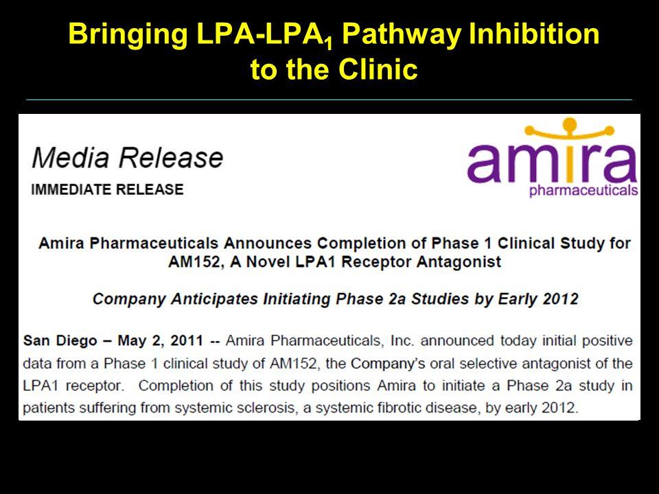 Bringing LPA-LPA 1 Pathway Inhibition to the Clinic