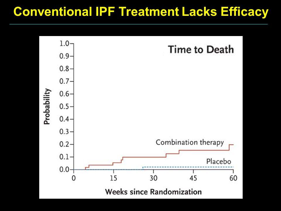 Conventional IPF Treatment Lacks Efficacy