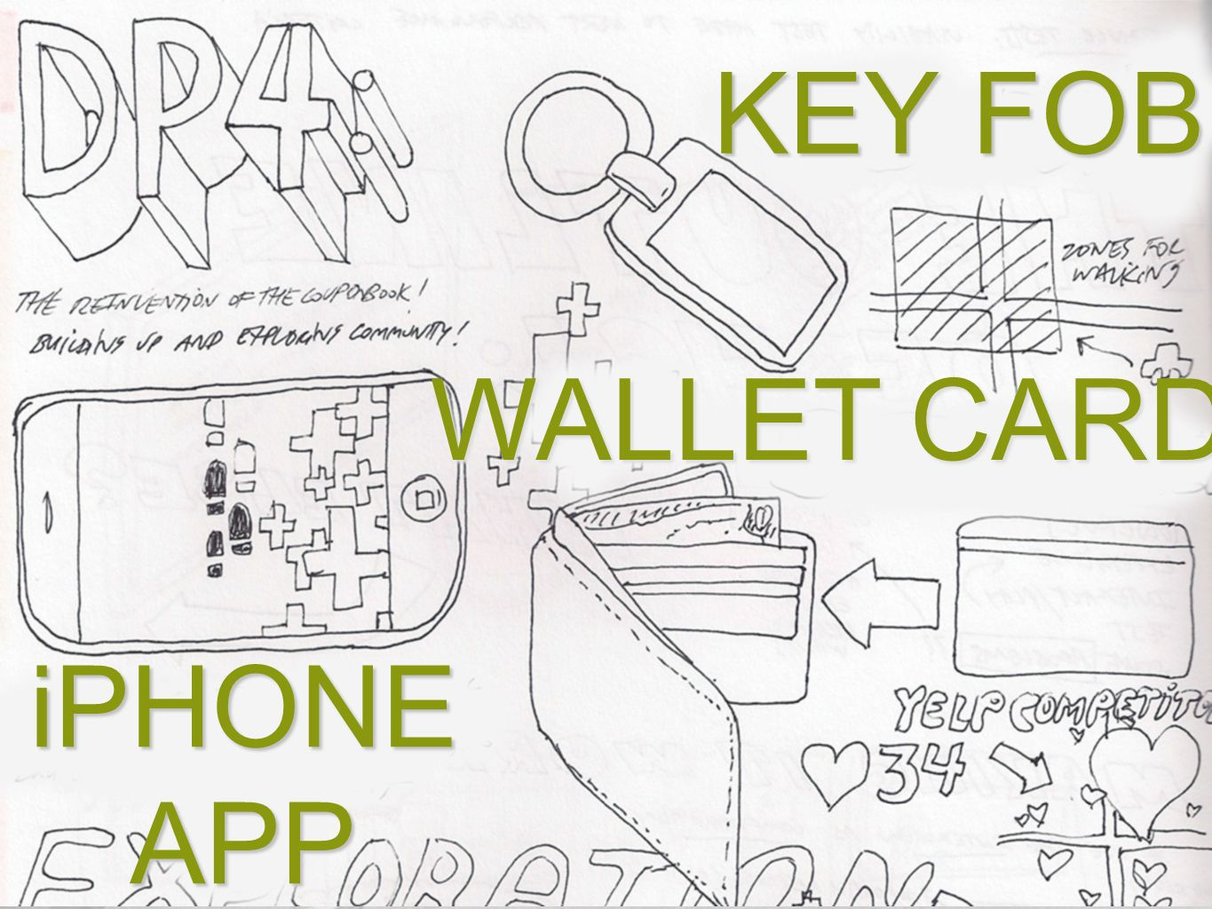 KEY FOB WALLET CARD iPHONE APP
