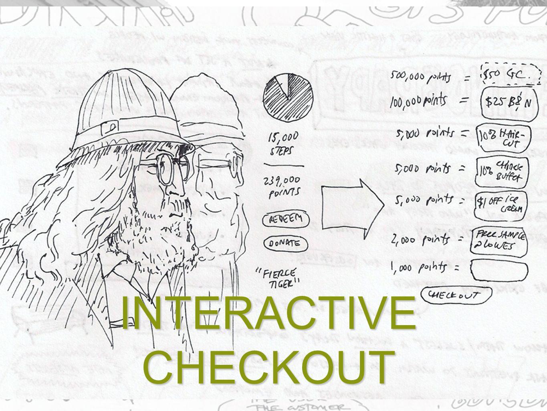 INTERACTIVE CHECKOUT