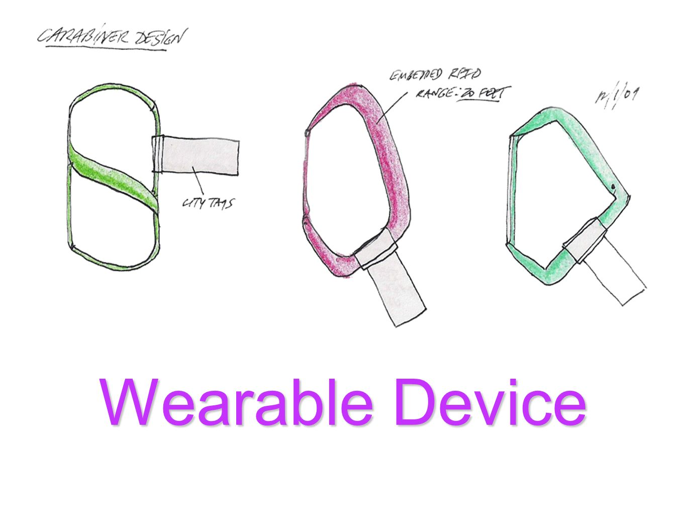 Wearable Device