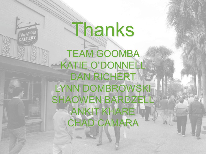 Thanks TEAM GOOMBA KATIE ODONNELL DAN RICHERT LYNN DOMBROWSKI SHAOWEN BARDZELL ANKIT KHARE CHAD CAMARA
