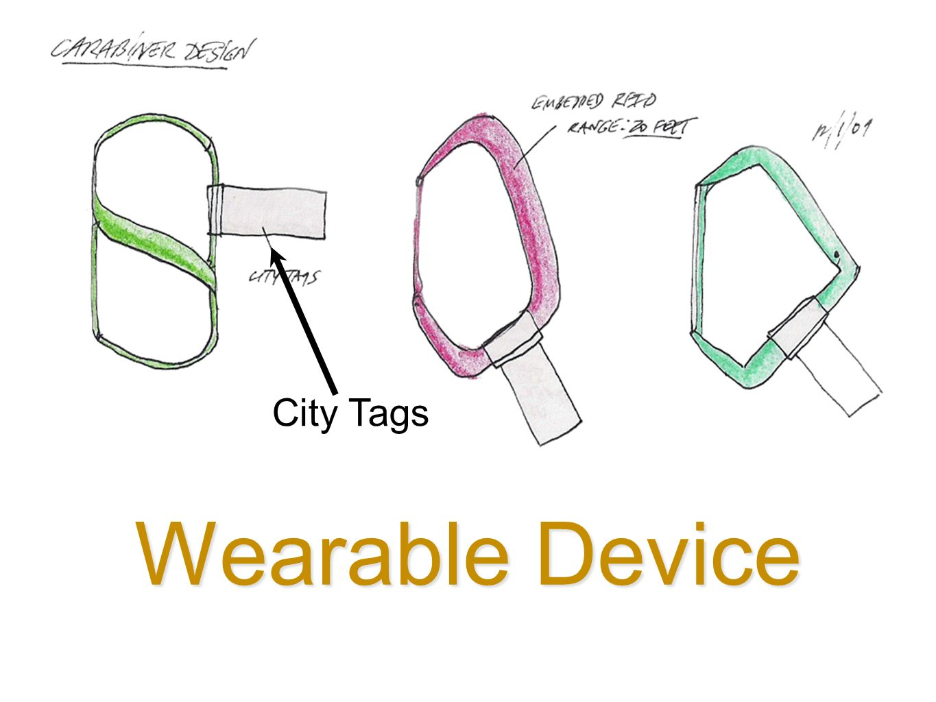 Wearable Device City Tags