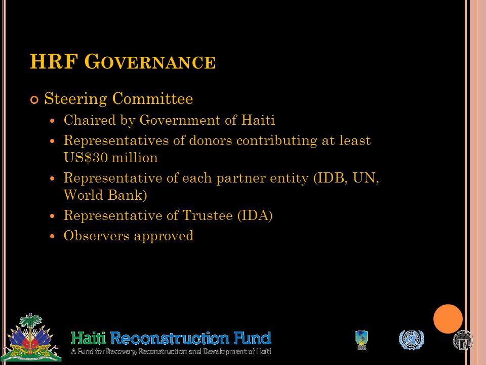 HRF C ONTRIBUTORS Confirmations of intent to contribute: Brazil, Canada, Estonia, Norway, Sweden, United States Australia, Caribbean Development Bank,