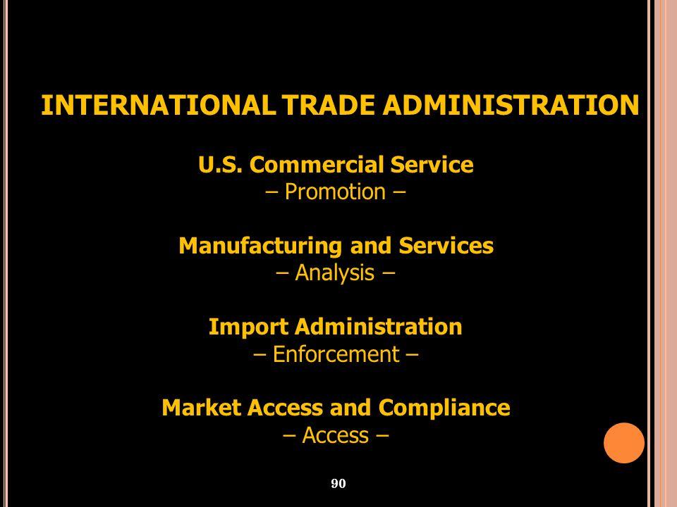 89 ITA Organization Under Secretary for International Trade ________________ Deputy Under Secretary for International Trade Assistant Secretary & Dire