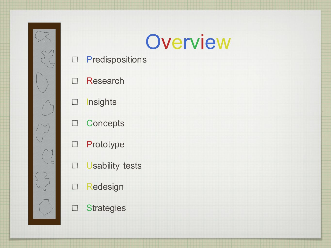 OverviewOverview Predispositions Research Insights Concepts Prototype Usability tests Redesign Strategies