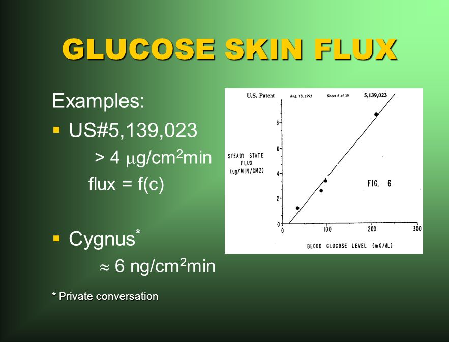 GLUCOSE SKIN FLUX Examples: US#5,139,023 > 4 g/cm 2 min flux = f(c) Cygnus * 6 ng/cm 2 min * Private conversation