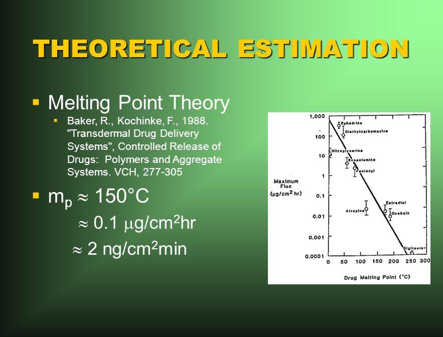 THEORETICAL ESTIMATION Melting Point Theory Baker, R., Kochinke, F., 1988.