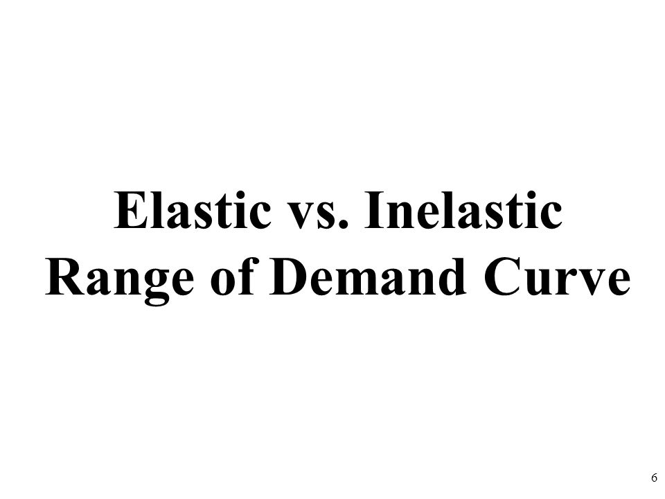 Elastic vs. Inelastic Range of Demand Curve 6