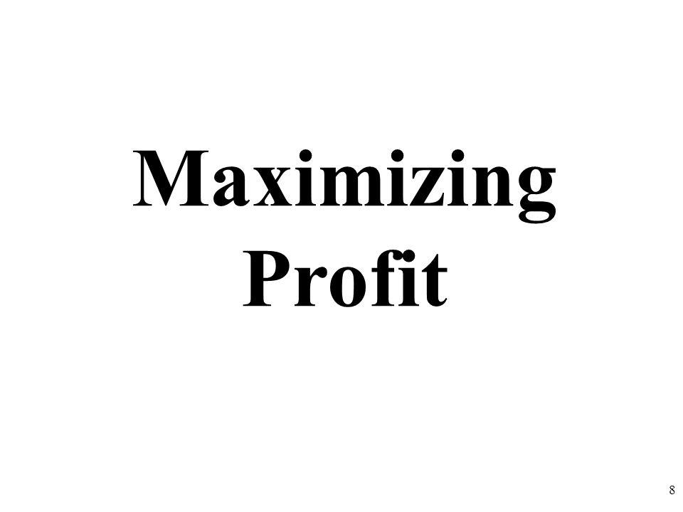 Maximizing Profit 8