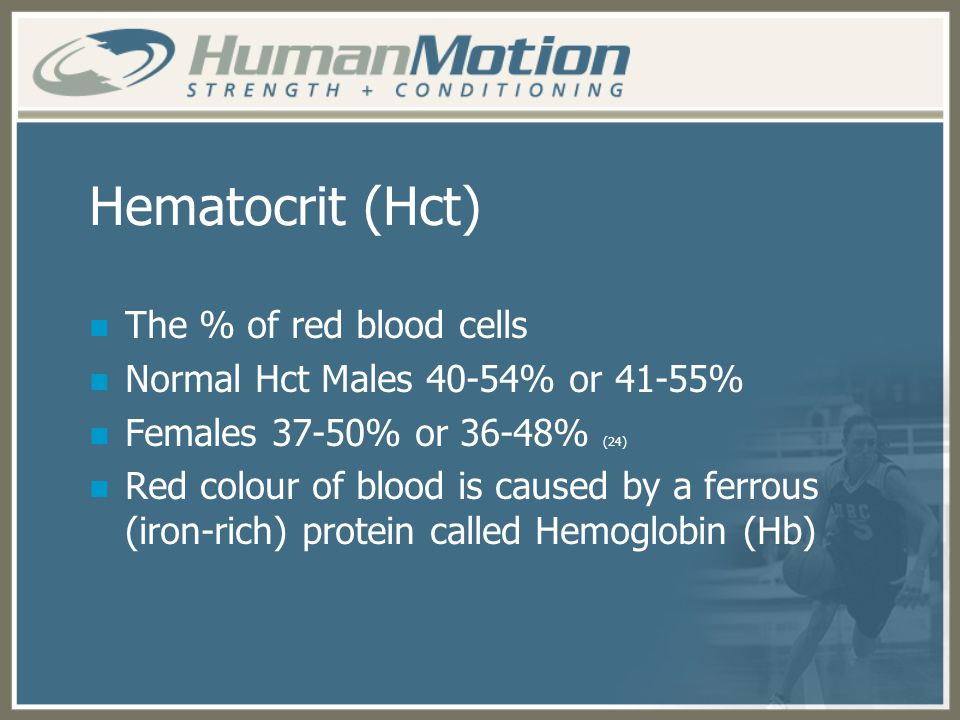 Hematocrit (Hct) The % of red blood cells Normal Hct Males 40-54% or 41-55% Females 37-50% or 36-48% (24) Red colour of blood is caused by a ferrous (