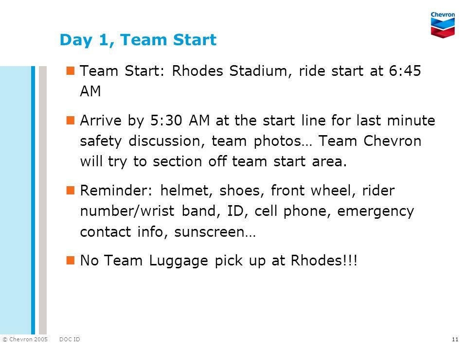 DOC ID © Chevron 2005 11 Day 1, Team Start Team Start: Rhodes Stadium, ride start at 6:45 AM Arrive by 5:30 AM at the start line for last minute safet