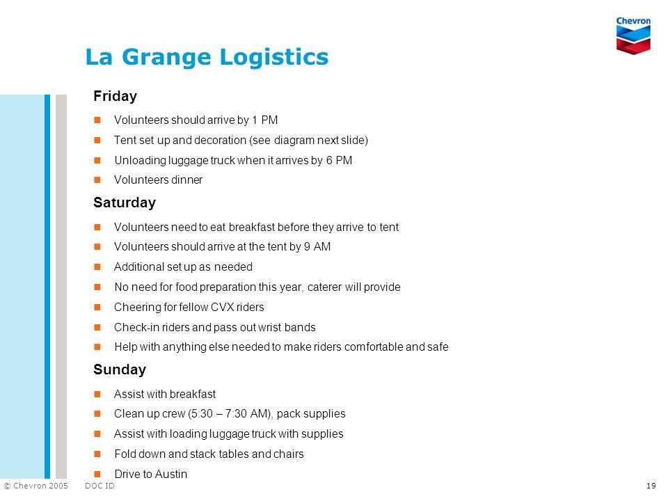 DOC ID © Chevron 2005 La Grange Logistics Friday Volunteers should arrive by 1 PM Tent set up and decoration (see diagram next slide) Unloading luggag