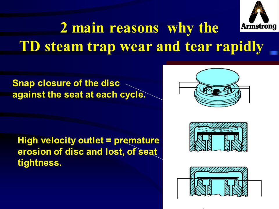 2 main reasons why the TD steam trap wear and tear rapidly Snap closure of the disc against the seat at each cycle. High velocity outlet = premature e