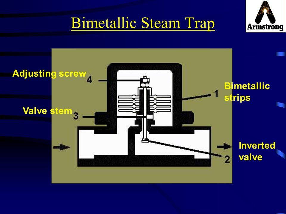 Bimetallic Steam Trap Bimetallic strips Inverted valve Adjusting screw Valve stem