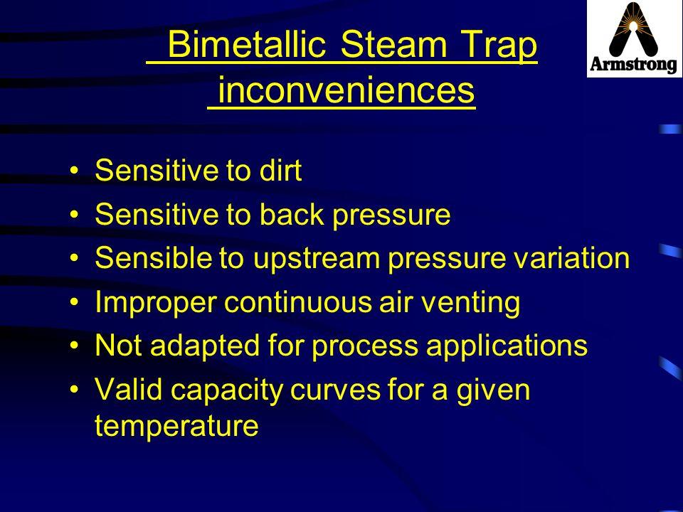 Bimetallic Steam Trap inconveniences Sensitive to dirt Sensitive to back pressure Sensible to upstream pressure variation Improper continuous air vent