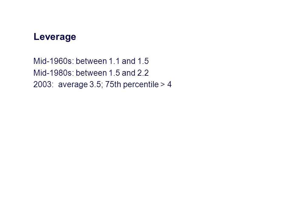 Leverage Mid-1960s: between 1.1 and 1.5 Mid-1980s: between 1.5 and 2.2 2003: average 3.5; 75th percentile > 4