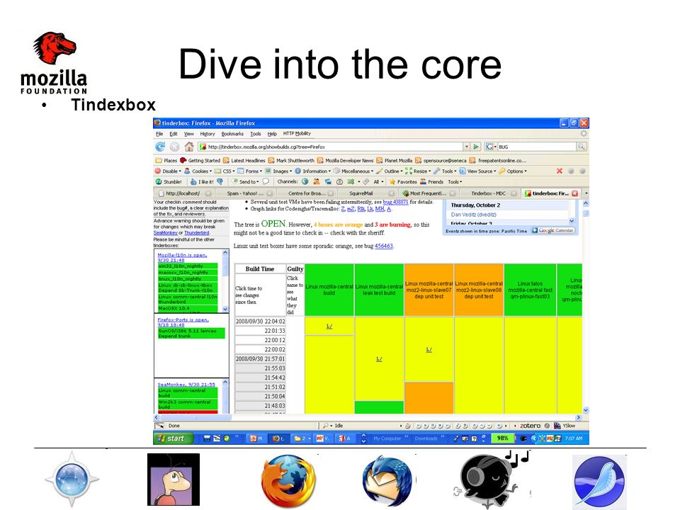 Tindexbox Dive into the core