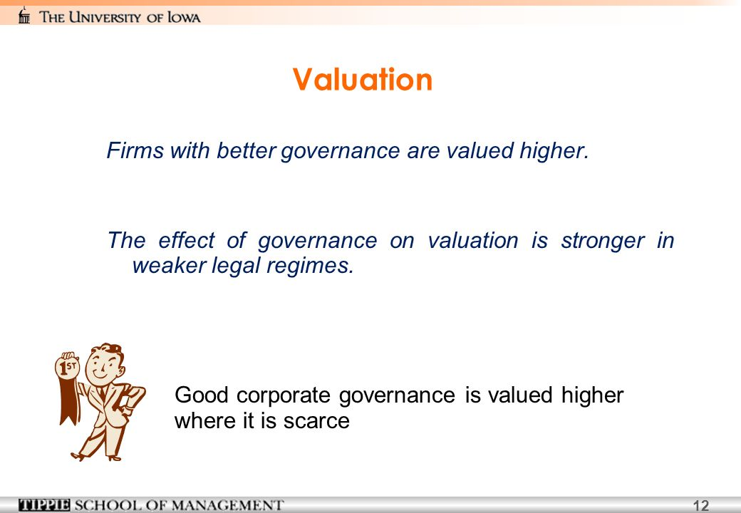 12 Valuation Firms with better governance are valued higher.
