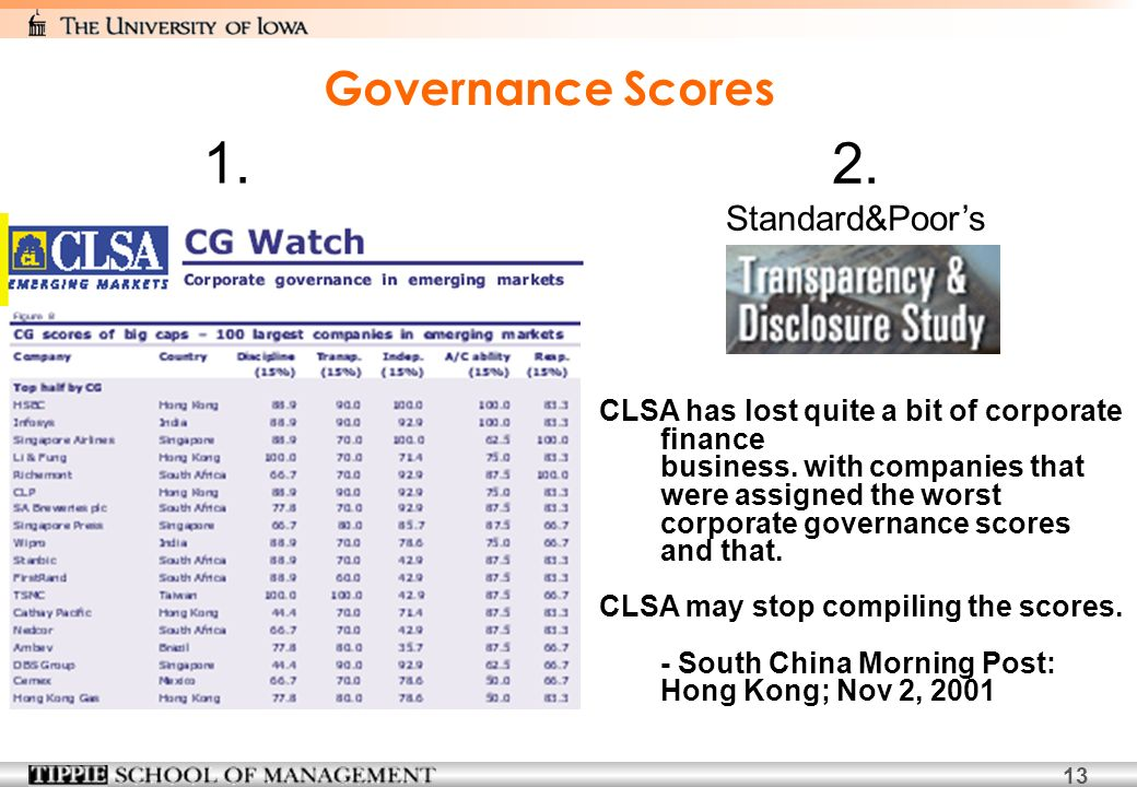 Standard&Poors Governance Scores CLSA has lost quite a bit of corporate finance business.