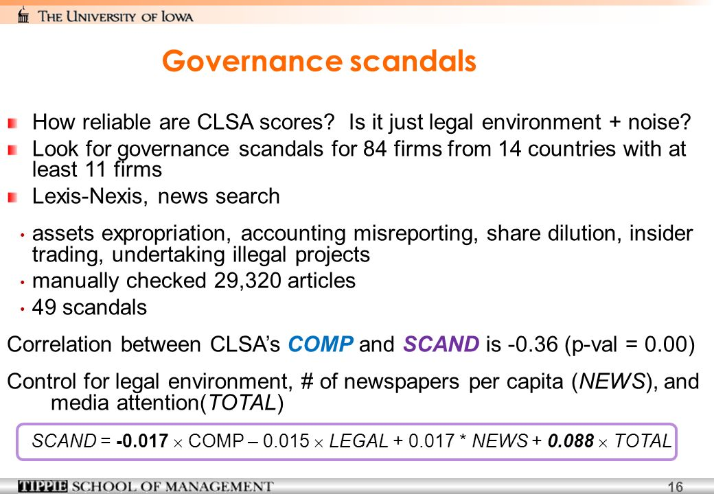 16 How reliable are CLSA scores. Is it just legal environment + noise.