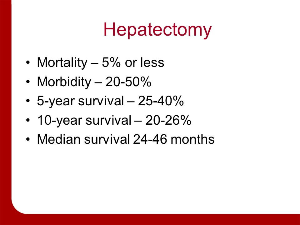 Hepatectomy Mortality – 5% or less Morbidity – 20-50% 5-year survival – 25-40% 10-year survival – 20-26% Median survival 24-46 months