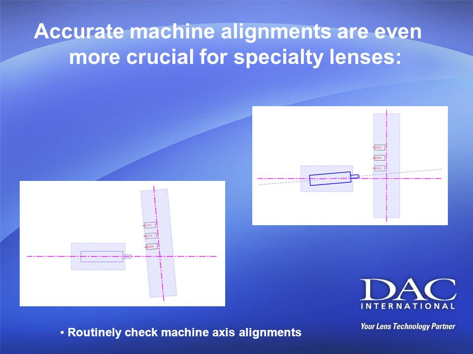 Accurate machine alignments are even more crucial for specialty lenses: Routinely check machine axis alignments