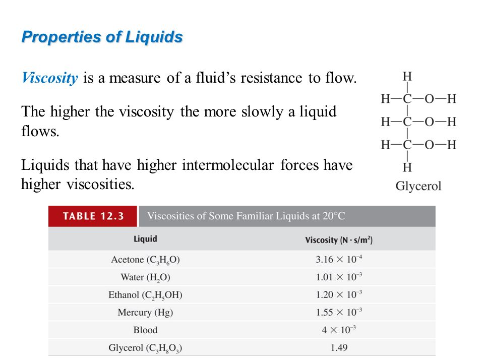 Viscosity is a measure of a fluids resistance to flow. The higher the viscosity the more slowly a liquid flows. Liquids that have higher intermolecula