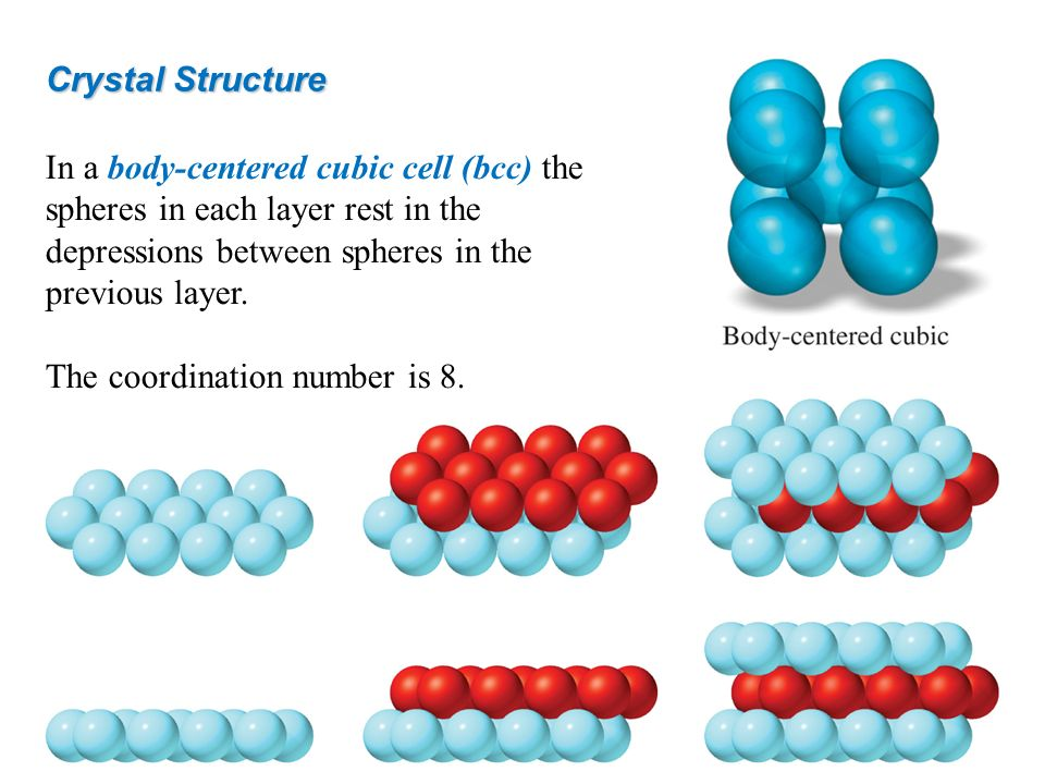 In a body-centered cubic cell (bcc) the spheres in each layer rest in the depressions between spheres in the previous layer. The coordination number i