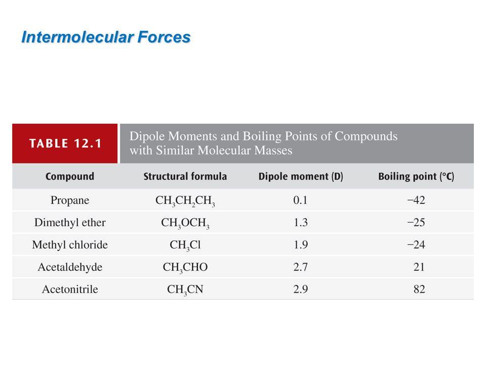 Vapor pressure is also dependent on intermolecular forces.