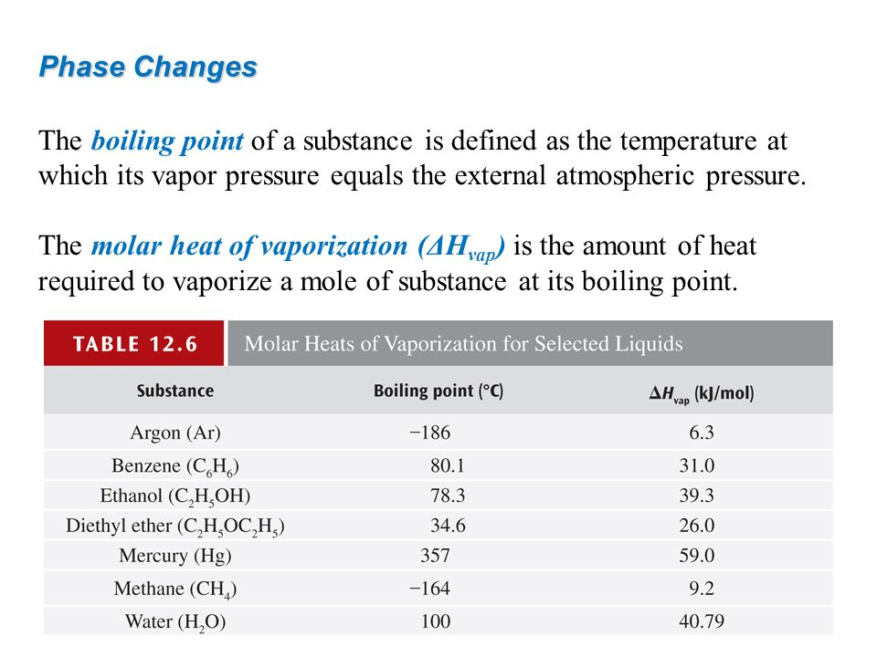 The boiling point of a substance is defined as the temperature at which its vapor pressure equals the external atmospheric pressure. The molar heat of