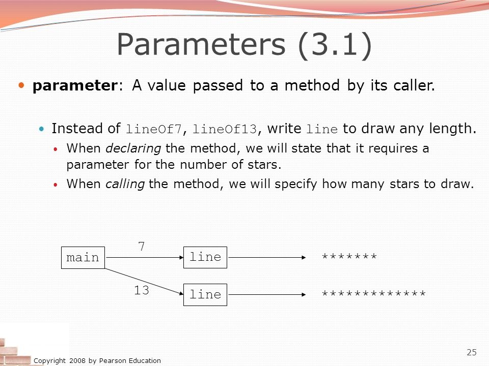 Copyright 2008 by Pearson Education 25 Parameters (3.1) parameter: A value passed to a method by its caller. Instead of lineOf7, lineOf13, write line
