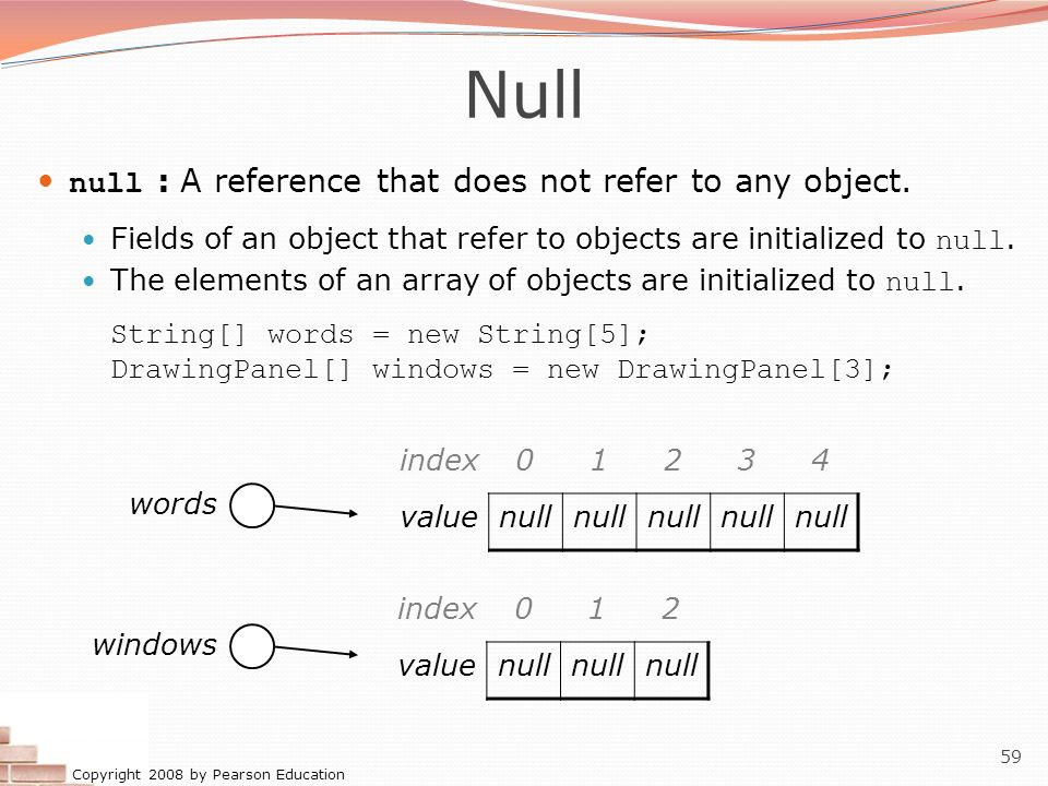 Copyright 2008 by Pearson Education 59 Null null : A reference that does not refer to any object. Fields of an object that refer to objects are initia
