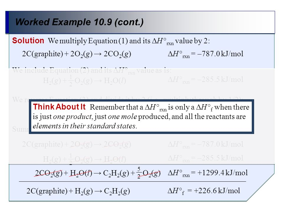 Worked Example 10.9 (cont.) Solution We multiply Equation (1) and its ΔH ° rxn value by 2: We include Equation (2) and its ΔH ° rxn value as is: We re