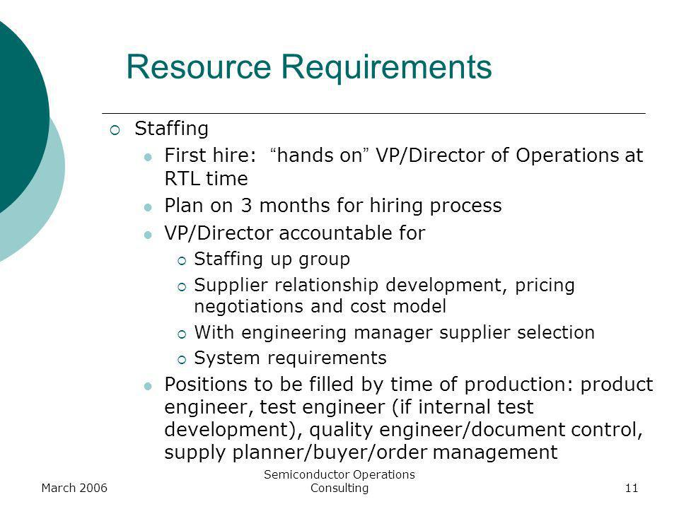 March 2006 Semiconductor Operations Consulting11 Resource Requirements Staffing First hire: hands on VP/Director of Operations at RTL time Plan on 3 m