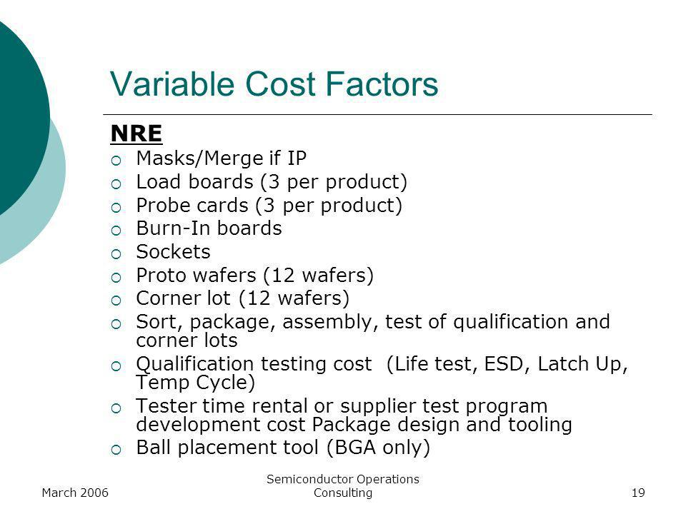 March 2006 Semiconductor Operations Consulting19 Variable Cost Factors NRE Masks/Merge if IP Load boards (3 per product) Probe cards (3 per product) B