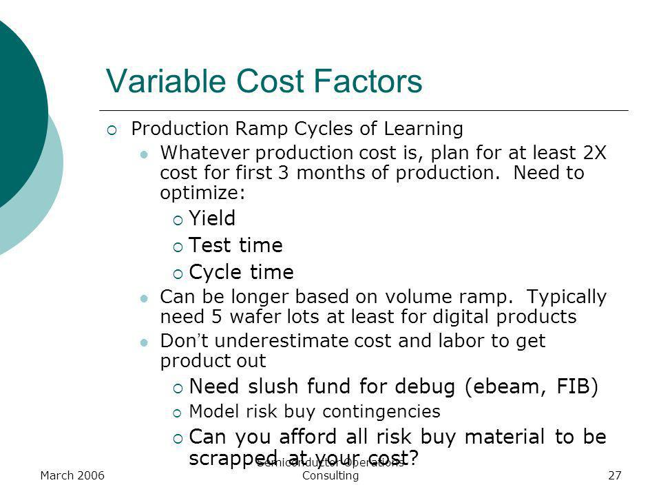 March 2006 Semiconductor Operations Consulting27 Variable Cost Factors Production Ramp Cycles of Learning Whatever production cost is, plan for at lea