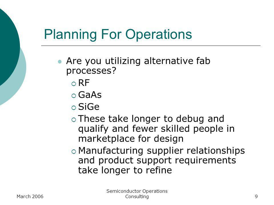 March 2006 Semiconductor Operations Consulting9 Planning For Operations Are you utilizing alternative fab processes? RF GaAs SiGe These take longer to