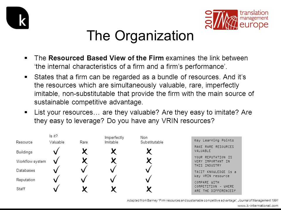 www.k-international.com The Organization The Resourced Based View of the Firm examines the link between the internal characteristics of a firm and a f