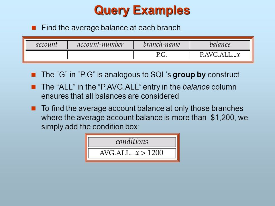 Query Examples Find the average balance at each branch. The G in P.G is analogous to SQLs group by construct The ALL in the P.AVG.ALL entry in the bal