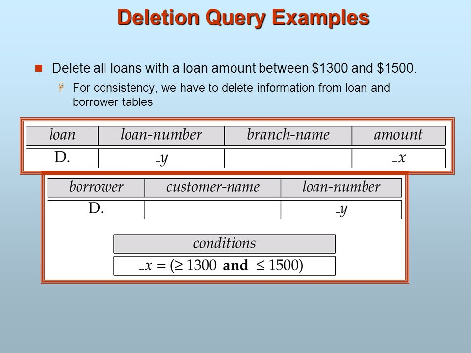 Deletion Query Examples Delete all loans with a loan amount between $1300 and $1500. For consistency, we have to delete information from loan and borr