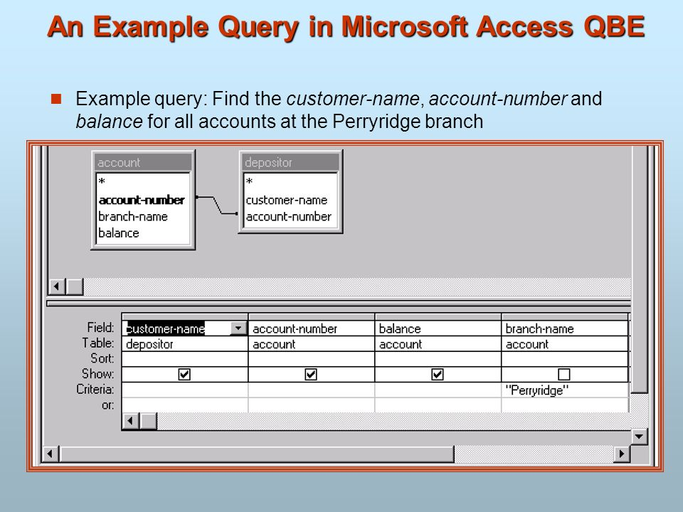 An Example Query in Microsoft Access QBE Example query: Find the customer-name, account-number and balance for all accounts at the Perryridge branch