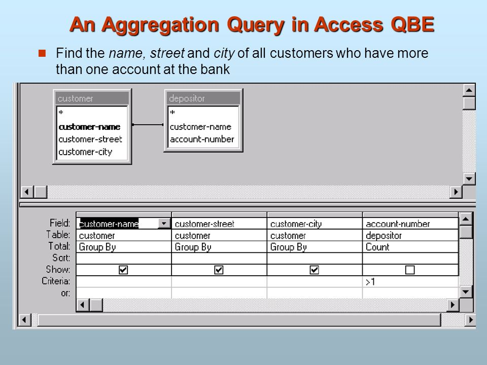 An Aggregation Query in Access QBE Find the name, street and city of all customers who have more than one account at the bank