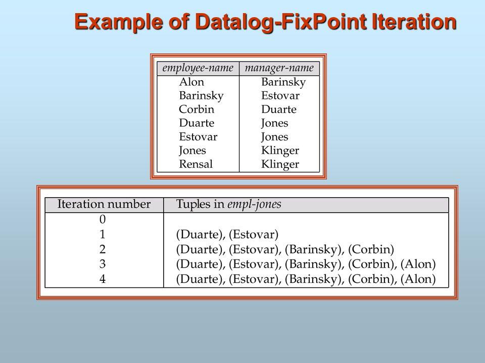 Example of Datalog-FixPoint Iteration