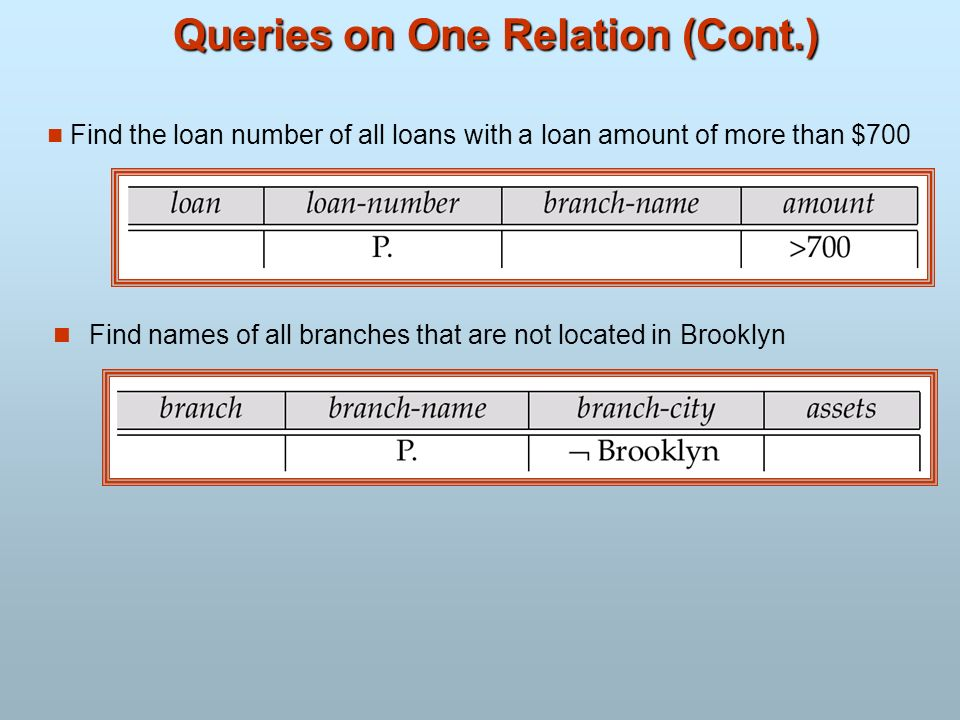 Queries on One Relation (Cont.) Find names of all branches that are not located in Brooklyn Find the loan number of all loans with a loan amount of mo