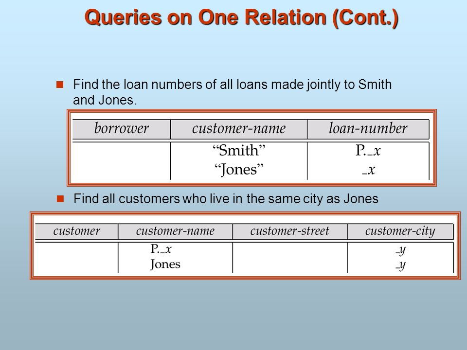 Queries on One Relation (Cont.) Find the loan numbers of all loans made jointly to Smith and Jones. Find all customers who live in the same city as Jo
