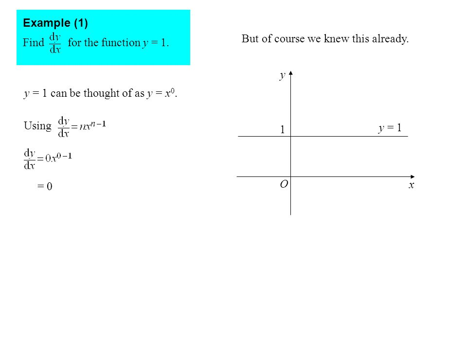 Find for the function y = 1. Example (1) y = 1 can be thought of as y = x 0. Using = 0 But of course we knew this already. y = 1 1 y x O